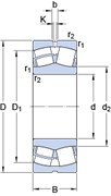 Immagine per la categoria Cuscinetti a rulli