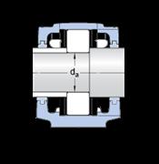 Immagine per la categoria Serie SNL e SE per cuscinetti su sede cilindrica, con tenute standard