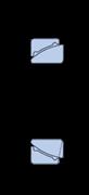 Immagine per la categoria Snodi sferici a contatto obliquo