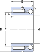 Immagine per la categoria Cuscinetti a rullini / obliqui a sfere