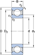 Immagine per la categoria Cuscinetti radiali a sfere, a una corona, per applicazioni a temperature elevate